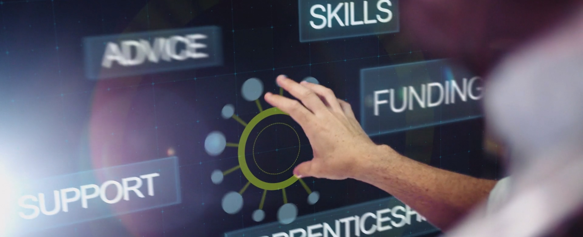 Profiting through Skills